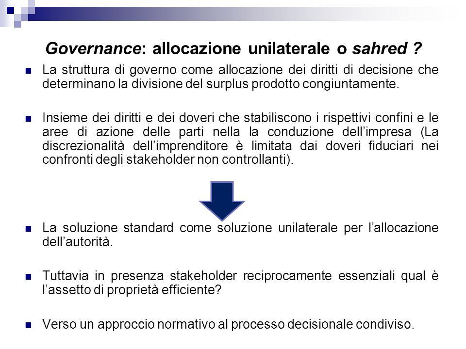 La struttura di governo come allocazione dei diritti di decisione che determinano la divisione del surplus prodotto congiuntamente.
