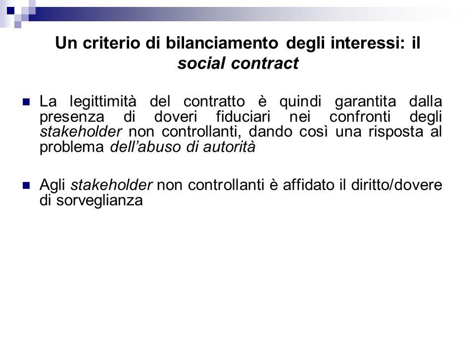 Un criterio di bilanciamento degli interessi: il social contract La legittimità del contratto è quindi garantita dalla presenza di doveri fiduciari nei confronti degli stakeholder non controllanti, dando così una risposta al problema dellabuso di autorità Agli stakeholder non controllanti è affidato il diritto/dovere di sorveglianza