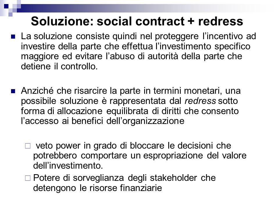 Soluzione: social contract + redress La soluzione consiste quindi nel proteggere lincentivo ad investire della parte che effettua linvestimento specifico maggiore ed evitare labuso di autorità della parte che detiene il controllo.