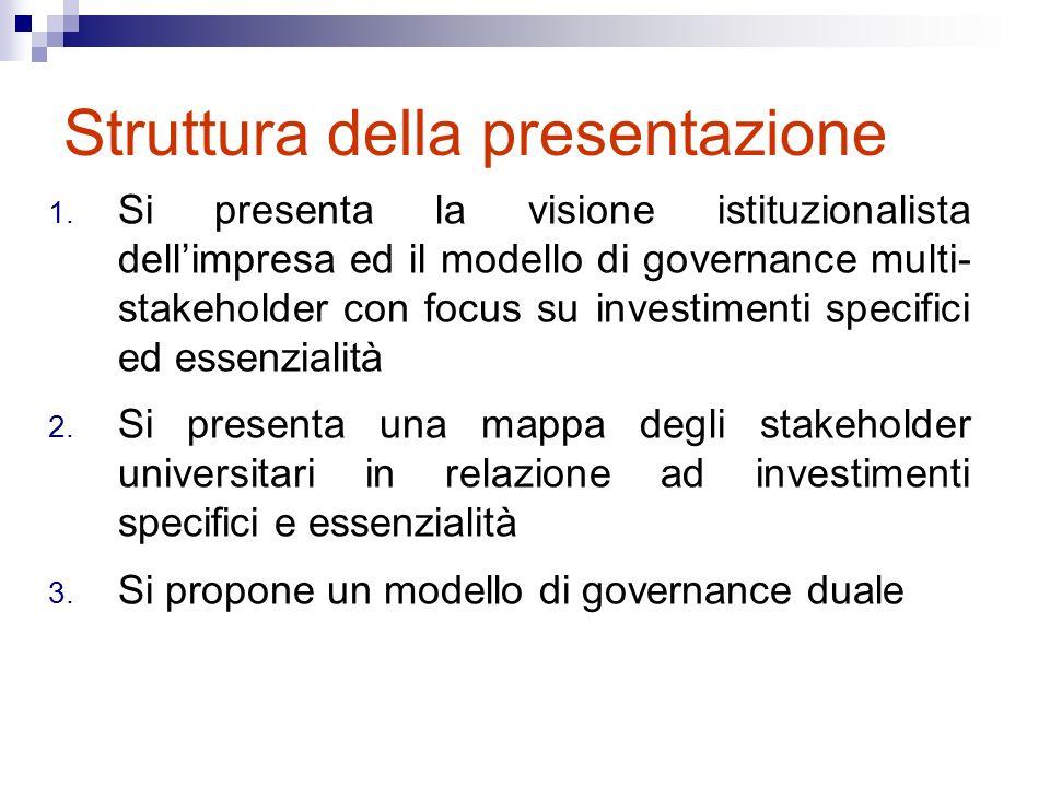 Struttura della presentazione 1.
