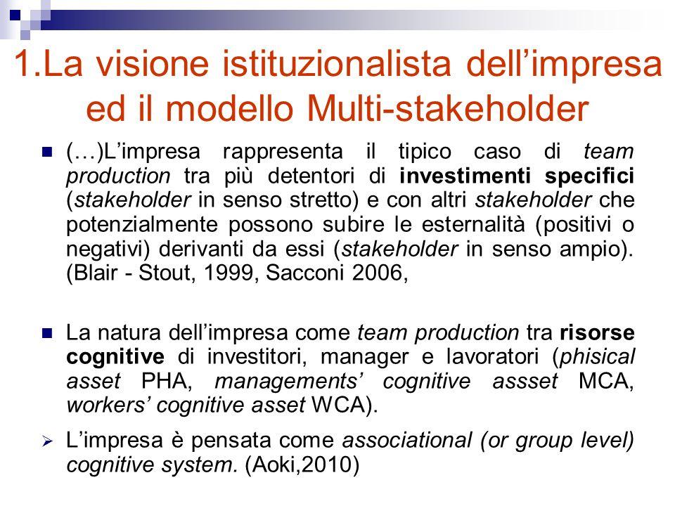 Chi sono gli stakeholder che dovrebbero essere decisori residuali.