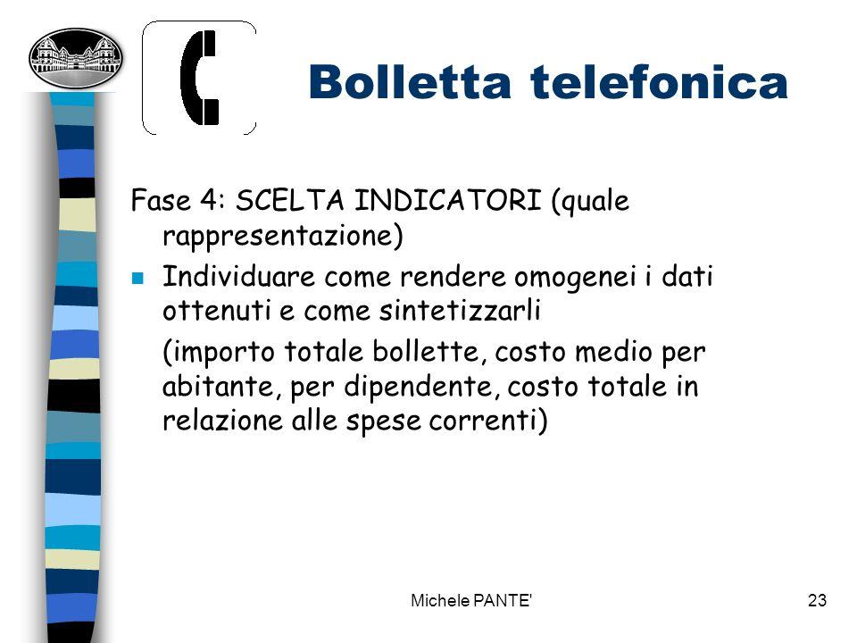 Michele PANTE 22