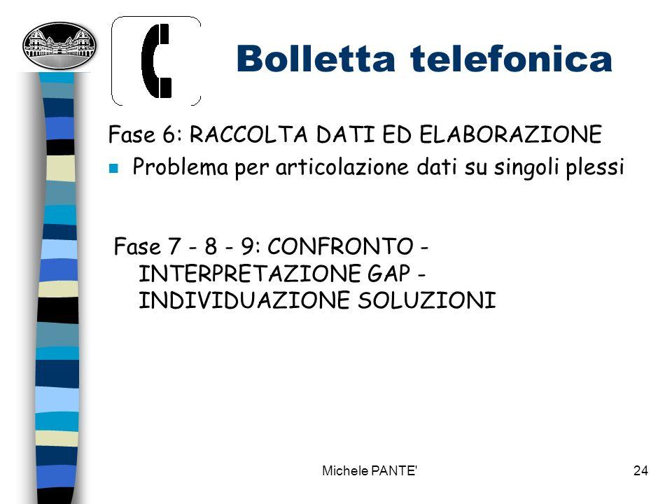 Michele PANTE 23 Bolletta telefonica Fase 4: SCELTA INDICATORI (quale rappresentazione) n Individuare come rendere omogenei i dati ottenuti e come sintetizzarli (importo totale bollette, costo medio per abitante, per dipendente, costo totale in relazione alle spese correnti)