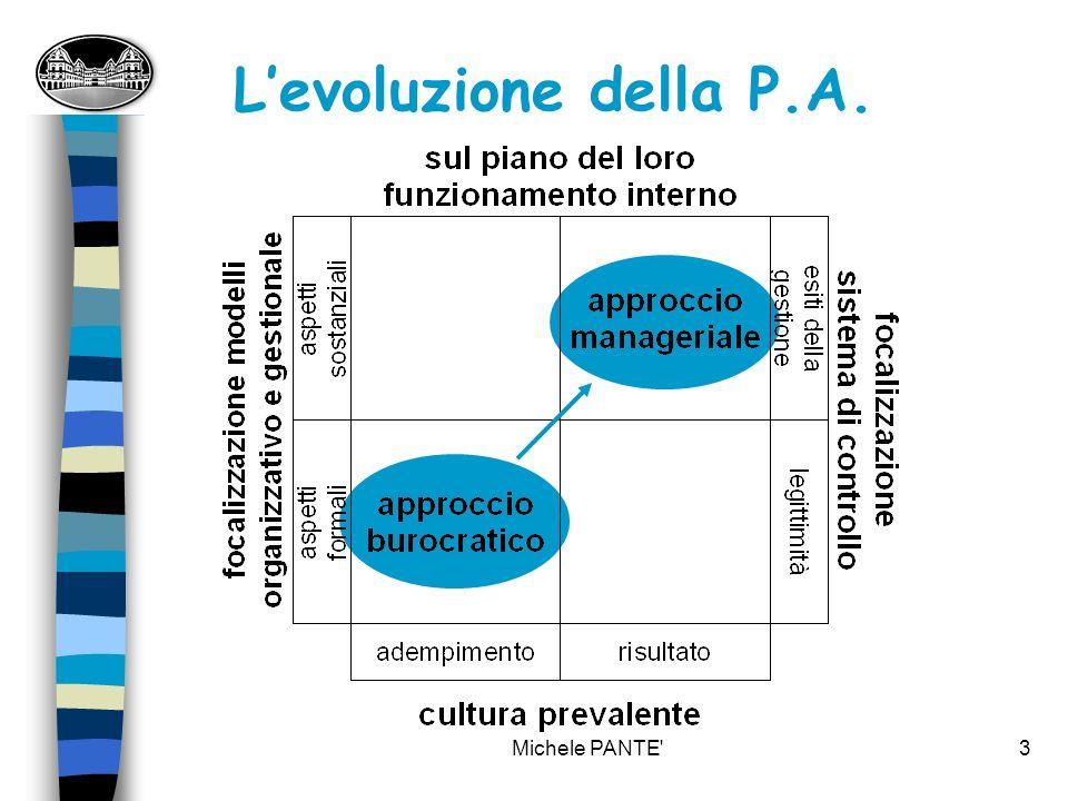 Michele PANTE 2 Le principali norme di riferimento n L 241/90trasparenza, partecipazione alla gestione del potere pubblico, procedimento funzionale ai bisogni del cittadino n D.