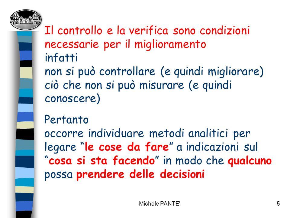 Michele PANTE 35 Reddito operativo / totale costi (valore percentuale)