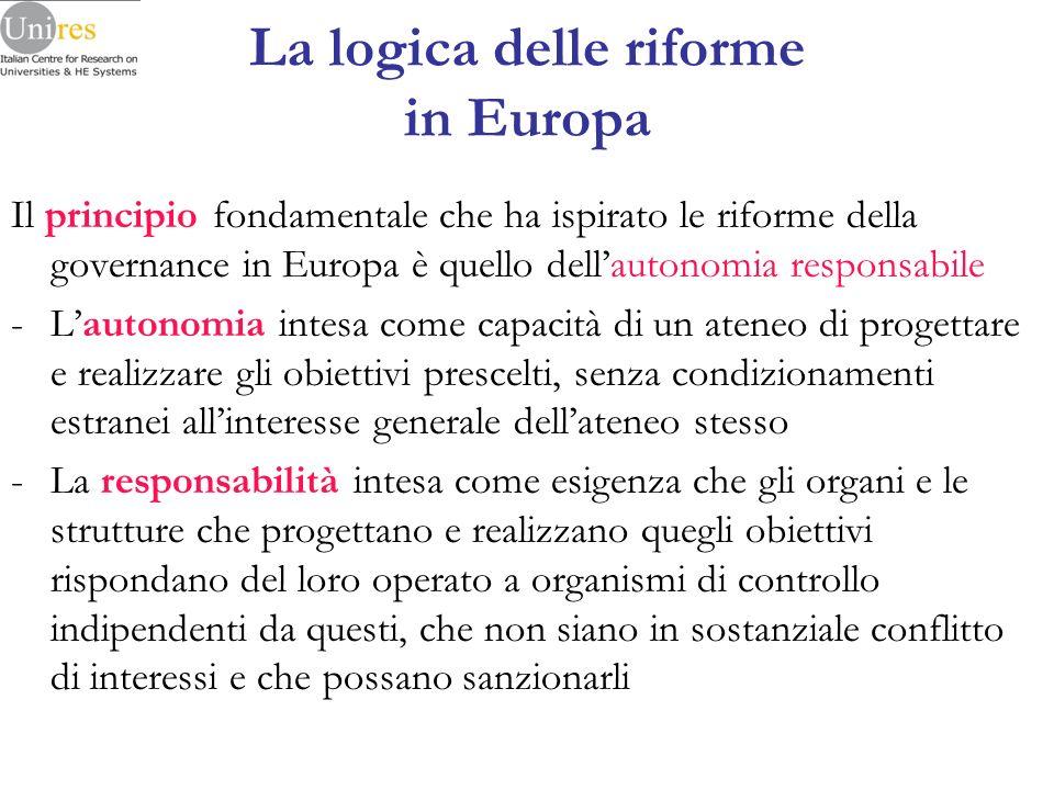 La logica delle riforme in Europa Il principio fondamentale che ha ispirato le riforme della governance in Europa è quello dellautonomia responsabile -Lautonomia intesa come capacità di un ateneo di progettare e realizzare gli obiettivi prescelti, senza condizionamenti estranei allinteresse generale dellateneo stesso -La responsabilità intesa come esigenza che gli organi e le strutture che progettano e realizzano quegli obiettivi rispondano del loro operato a organismi di controllo indipendenti da questi, che non siano in sostanziale conflitto di interessi e che possano sanzionarli