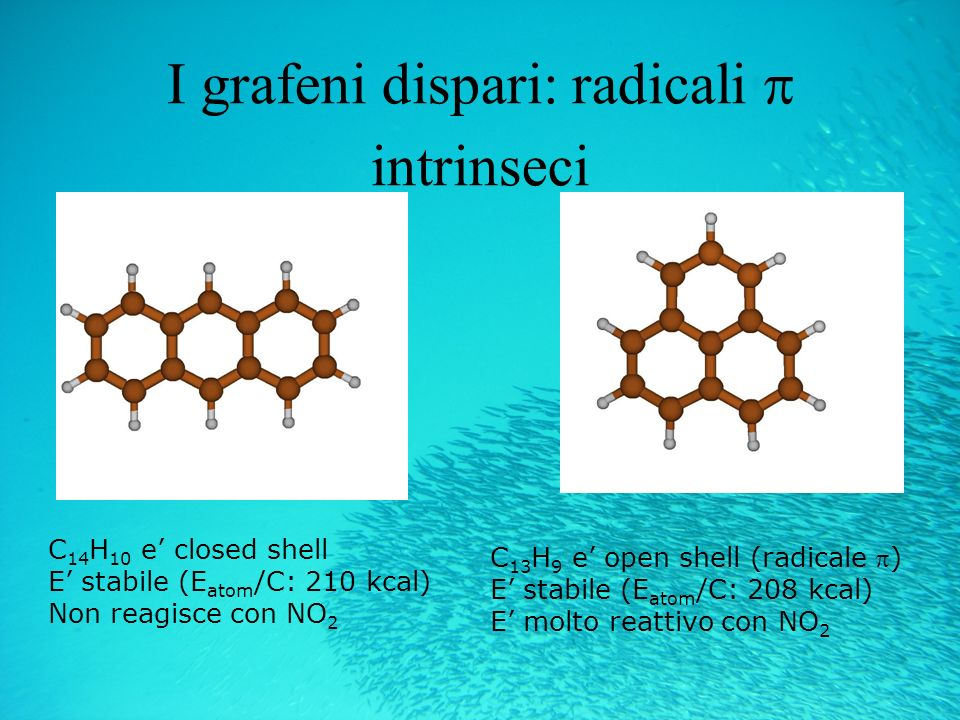 I grafeni dispari: radicali intrinseci C 14 H 10 e closed shell E stabile (E atom /C: 210 kcal) Non reagisce con NO 2 C 13 H 9 e open shell (radicale