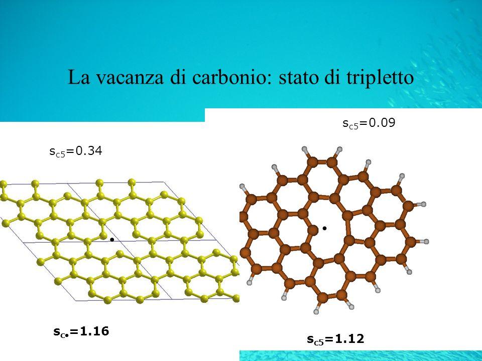 La vacanza di carbonio: stato di tripletto s c5 =0.09 s c5 =0.34 s c =1.16 s c5 =1.12