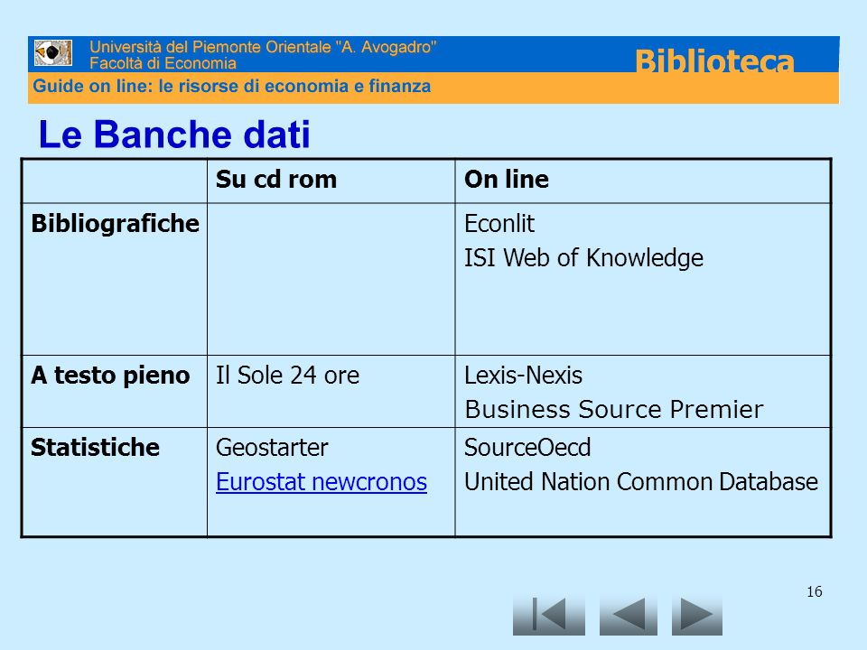 16 Le Banche dati Su cd romOn line BibliograficheEconlit ISI Web of Knowledge A testo pienoIl Sole 24 oreLexis-Nexis Business Source Premier Statistic