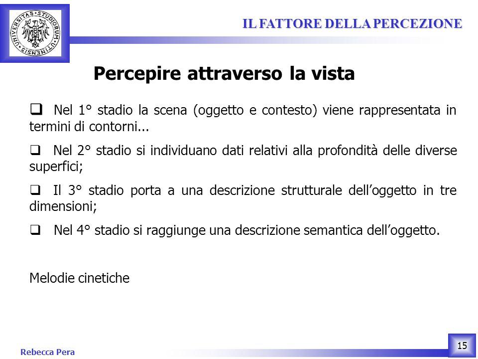 Rebecca Pera 15 IL FATTORE DELLA PERCEZIONE IL FATTORE DELLA PERCEZIONE Percepire attraverso la vista Nel 1° stadio la scena (oggetto e contesto) viene rappresentata in termini di contorni...
