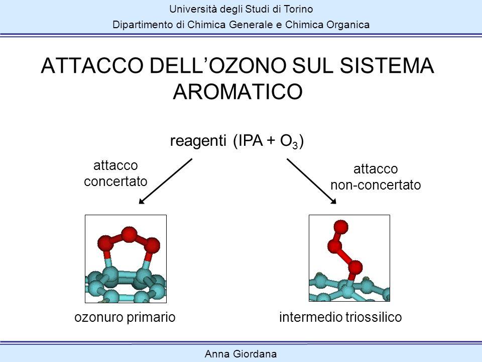 Università degli Studi di Torino Dipartimento di Chimica Generale e Chimica Organica Anna Giordana attacco concertato ozonuro primario attacco non-con