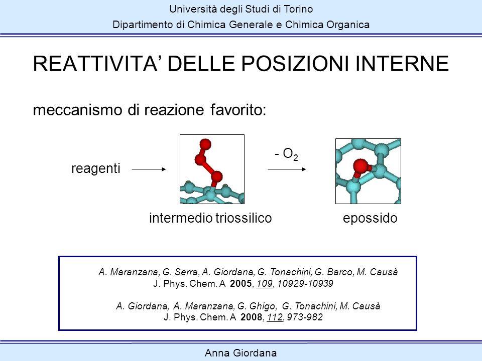 Università degli Studi di Torino Dipartimento di Chimica Generale e Chimica Organica Anna Giordana A. Giordana, A. Maranzana, G. Ghigo, G. Tonachini,