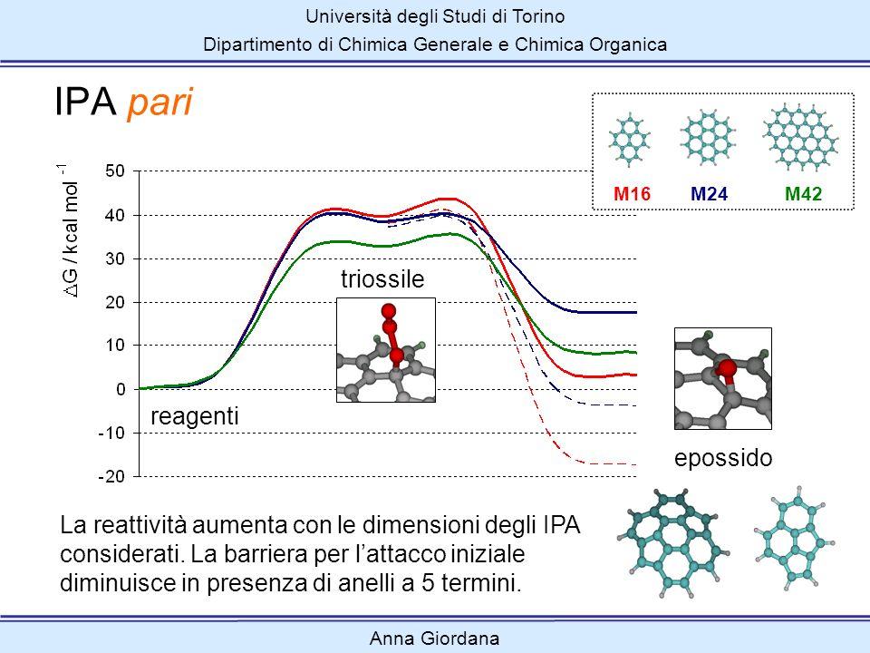 Università degli Studi di Torino Dipartimento di Chimica Generale e Chimica Organica Anna Giordana M42M24M16 epossido reagenti triossile La reattività