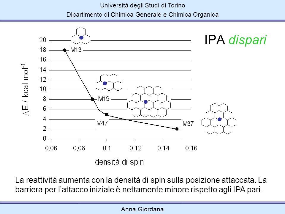 Università degli Studi di Torino Dipartimento di Chimica Generale e Chimica Organica Anna Giordana IPA dispari La reattività aumenta con la densità di