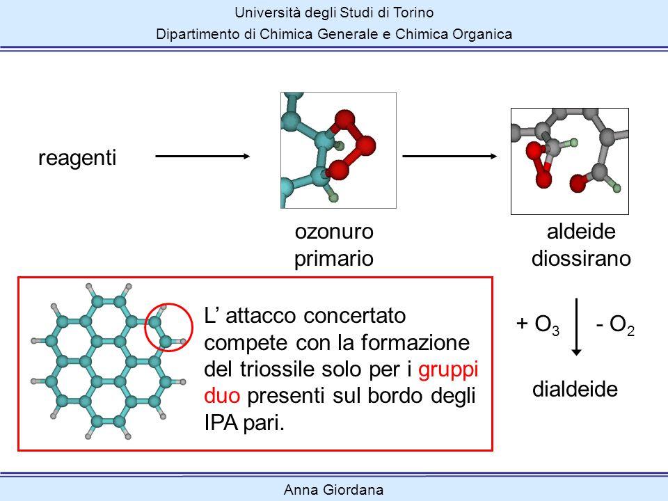Università degli Studi di Torino Dipartimento di Chimica Generale e Chimica Organica Anna Giordana L attacco concertato compete con la formazione del