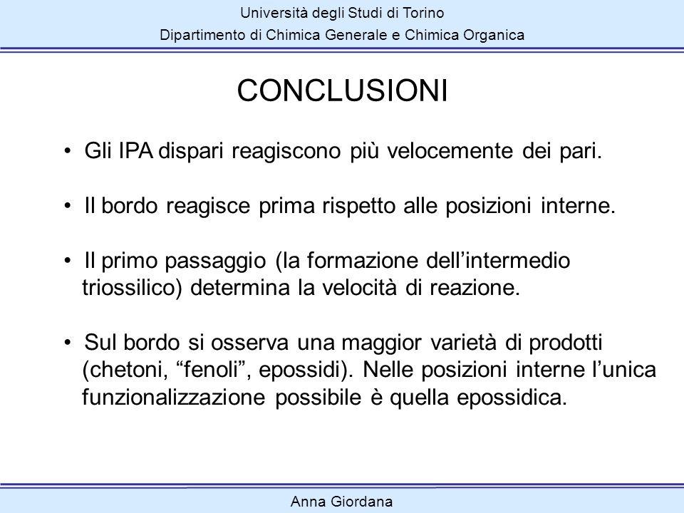 Università degli Studi di Torino Dipartimento di Chimica Generale e Chimica Organica Anna Giordana CONCLUSIONI Gli IPA dispari reagiscono più veloceme