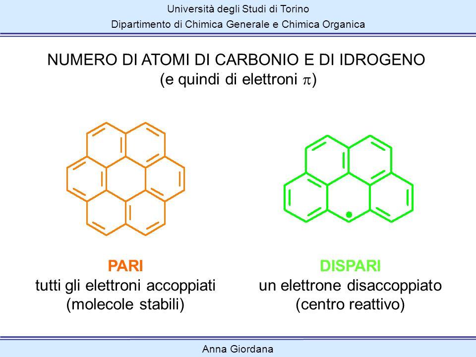 Università degli Studi di Torino Dipartimento di Chimica Generale e Chimica Organica NUMERO DI ATOMI DI CARBONIO E DI IDROGENO (e quindi di elettroni
