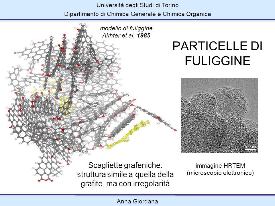 modello di fuliggine Akhter et al. 1985 immagine HRTEM (microscopio elettronico) Università degli Studi di Torino Dipartimento di Chimica Generale e C