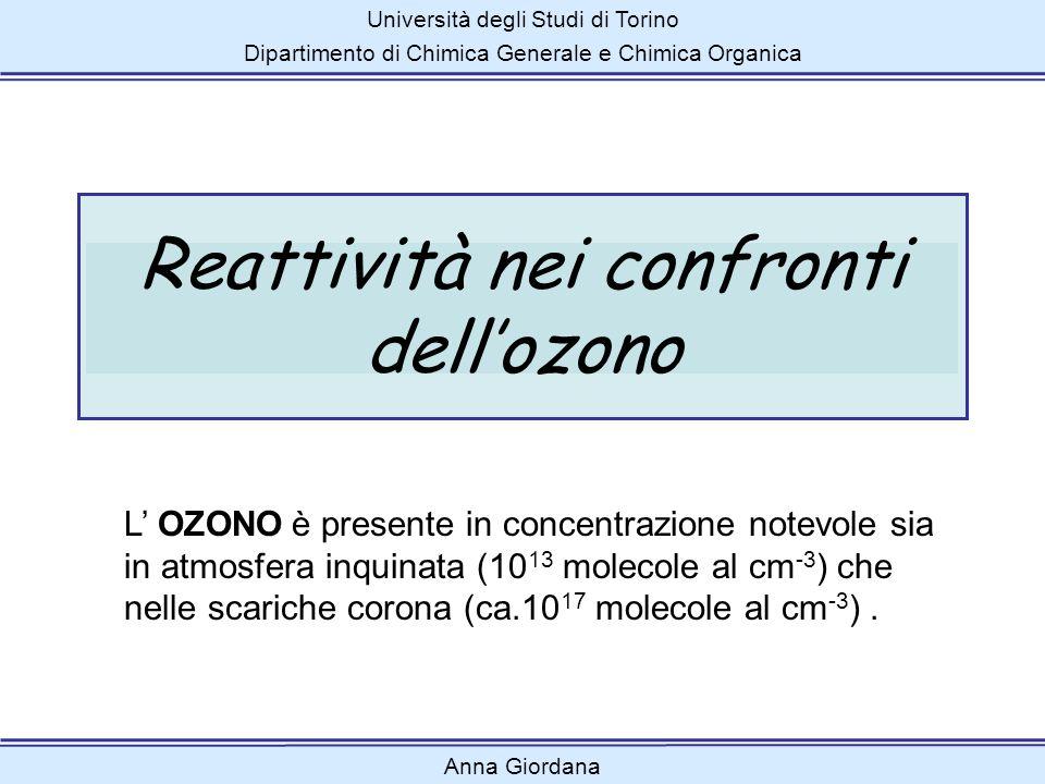 Università degli Studi di Torino Dipartimento di Chimica Generale e Chimica Organica Anna Giordana CONFRONTO CON I DATI SPERIMENTALI La formazione di O 2 è supportata da molti lavori sperimentali sulla reazione tra fuliggine e ozono.