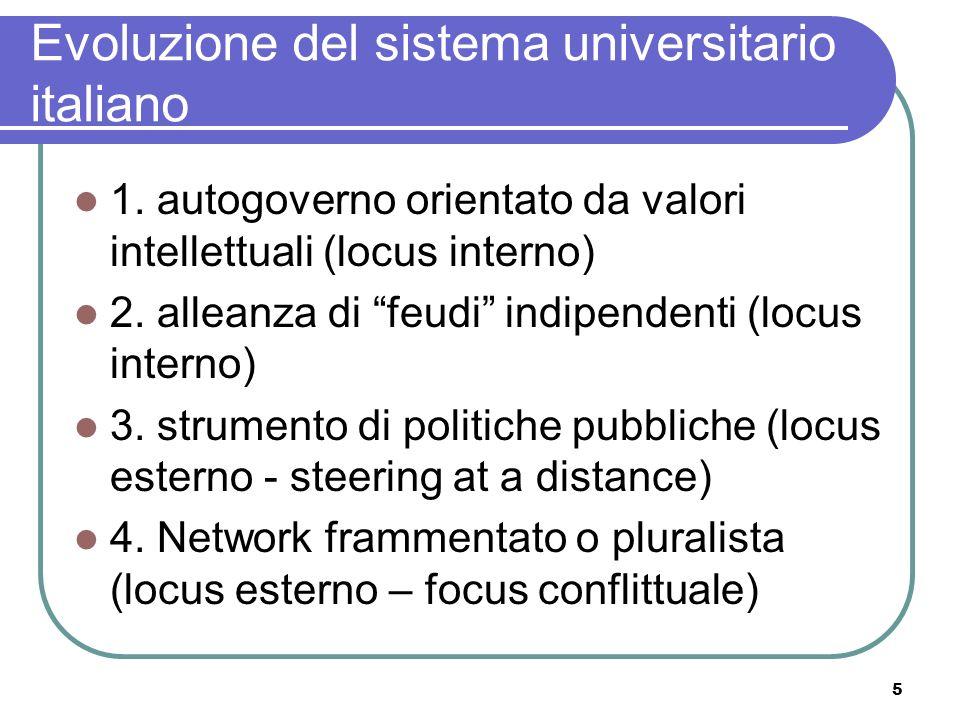 6 Fase attuale – ex-legge 240/10 Locus esterno di governance: luni.