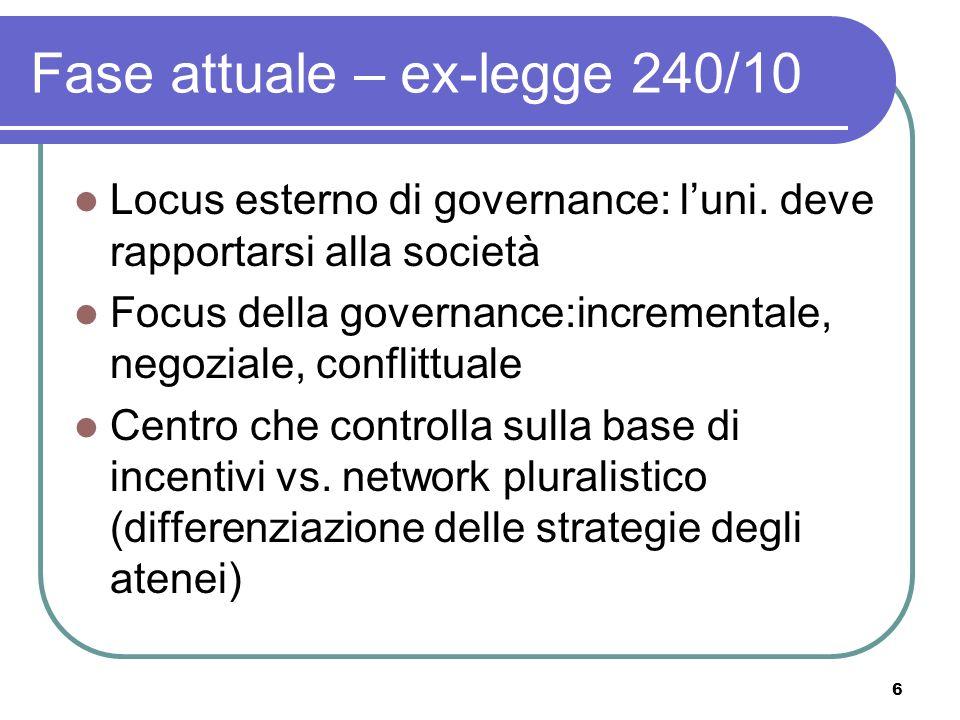 7 Corporate Governance in ITA 1.Comunità accademica con valori condivisi 2.