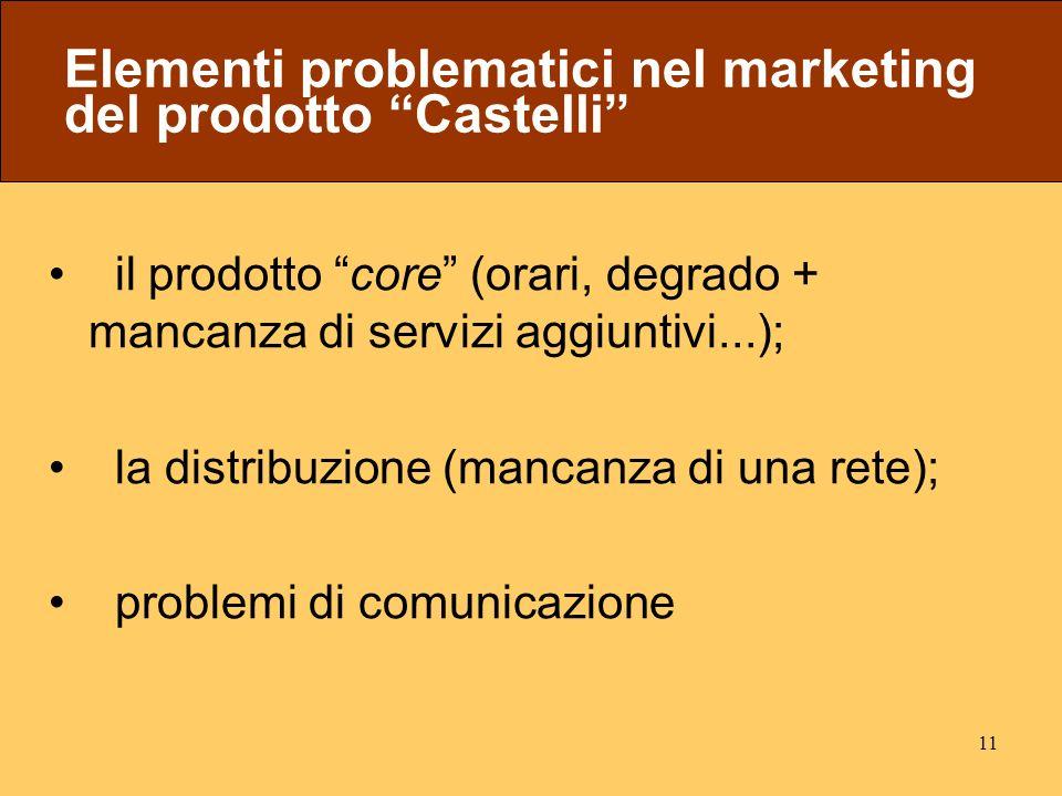 11 Elementi problematici nel marketing del prodotto Castelli il prodotto core (orari, degrado + mancanza di servizi aggiuntivi...); la distribuzione (mancanza di una rete); problemi di comunicazione