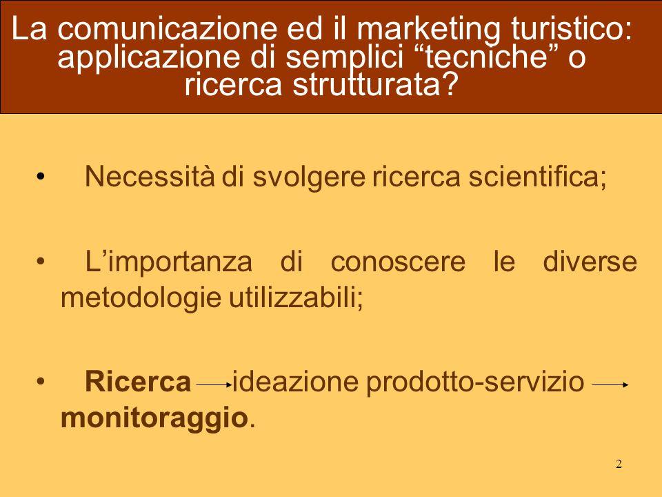 2 La comunicazione ed il marketing turistico: applicazione di semplici tecniche o ricerca strutturata? Necessità di svolgere ricerca scientifica; Limp