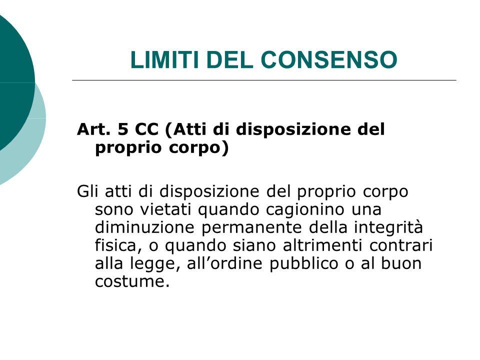 LIMITI DEL CONSENSO Art.