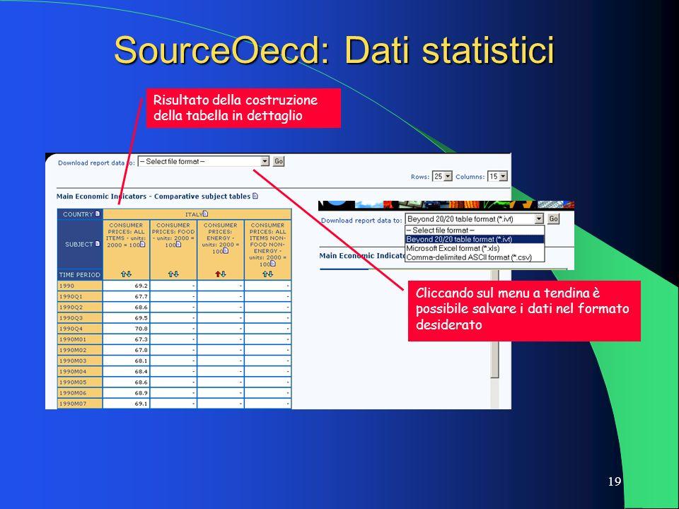 19 SourceOecd: Dati statistici Selezionare i dati della serie dopo aver aperto la cartella Risultato della costruzione della tabella in dettaglio Clic