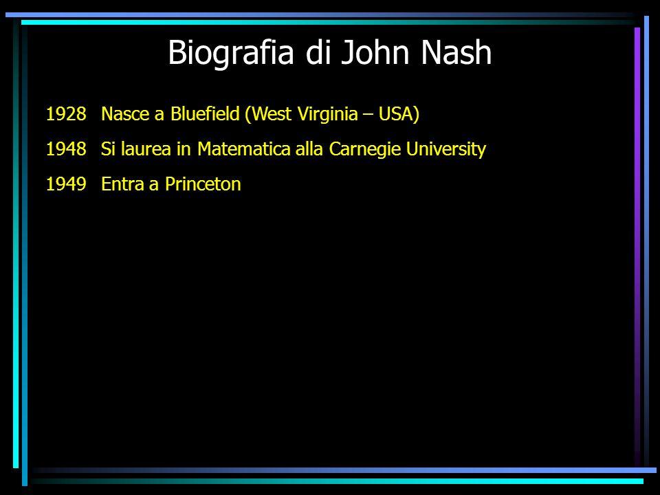 Biografia di John Nash 1928Nasce a Bluefield (West Virginia – USA) 1948Si laurea in Matematica alla Carnegie University 1949Entra a Princeton