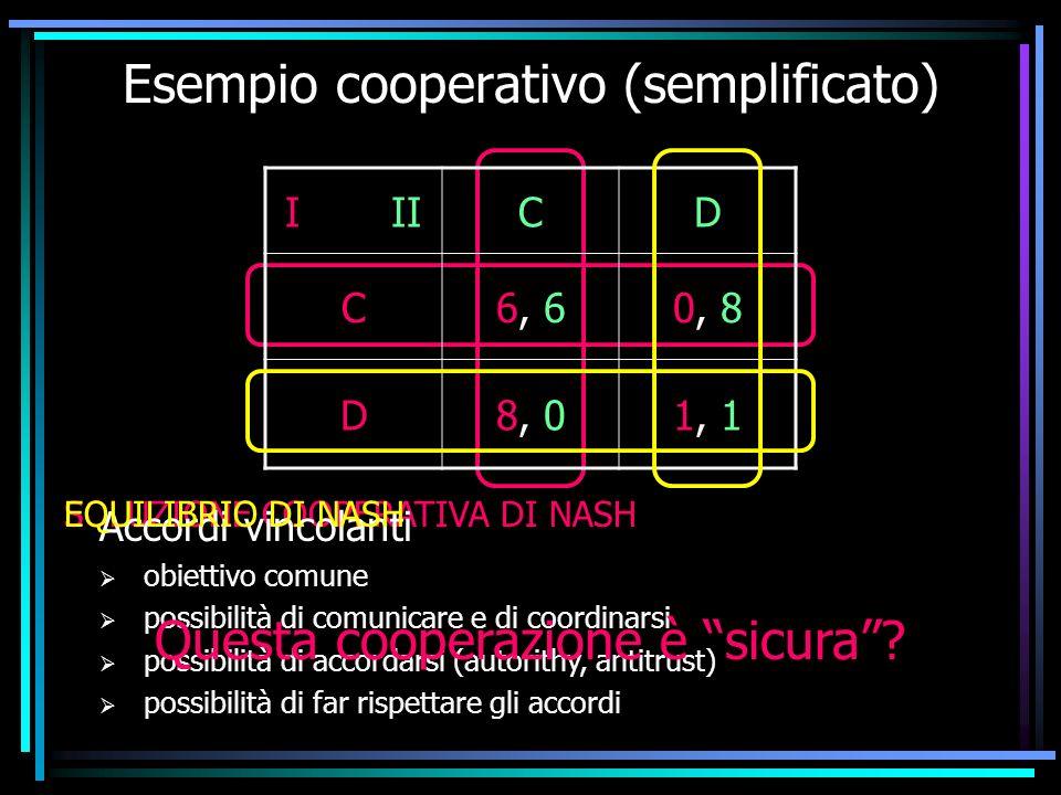 SOLUZIONE COOPERATIVA DI NASH Esempio cooperativo (semplificato) I IICD C6, 60, 8 D8, 01, 1 Accordi vincolanti obiettivo comune possibilità di comunic