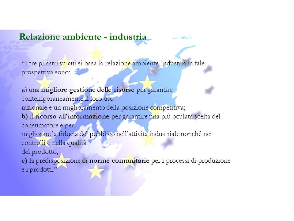 Indirizzi del regolamento Ecolabel europeo 66/2010 Il marchio Ecolabel UE dovrebbe mirare alla sostituzione delle sostanze pericolose con sostanze più sicure, ogni qual volta ciò sia tecnicamente possibile Deve coordinarsi allistituzione di un quadro per lelaborazione di specifiche per la progettazione ecocompatibile dei prodotti connessi allenergia Coinvolgimento e partecipazione delle organizzazioni non governative (ONG) operanti nel settore ambientale e delle associazioni dei consumatori Auspicio allelaborazione o la revisione dei criteri per il marchio Ecolabel UE da parti degli stakeholder nel rispetto delle norme procedurali comuni e sotto il coordinamento della Commissione lelaborazione o la revisione dei criteri per il marchio Ecolabel UE devono tenere in considerazione i più recenti obiettivi strategici della Comunità in campo ambientale, quali i programmi dazione per lambiente, le strategie per lo sviluppo sostenibile e i programmi sui cambiamenti climatici.