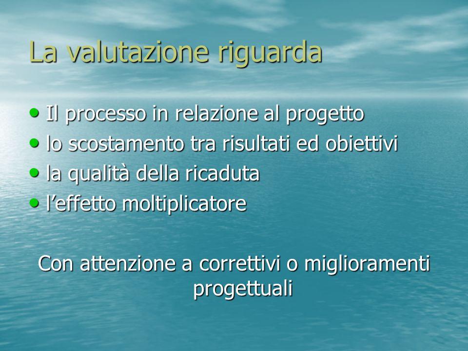 La valutazione riguarda Il processo in relazione al progetto Il processo in relazione al progetto lo scostamento tra risultati ed obiettivi lo scostam