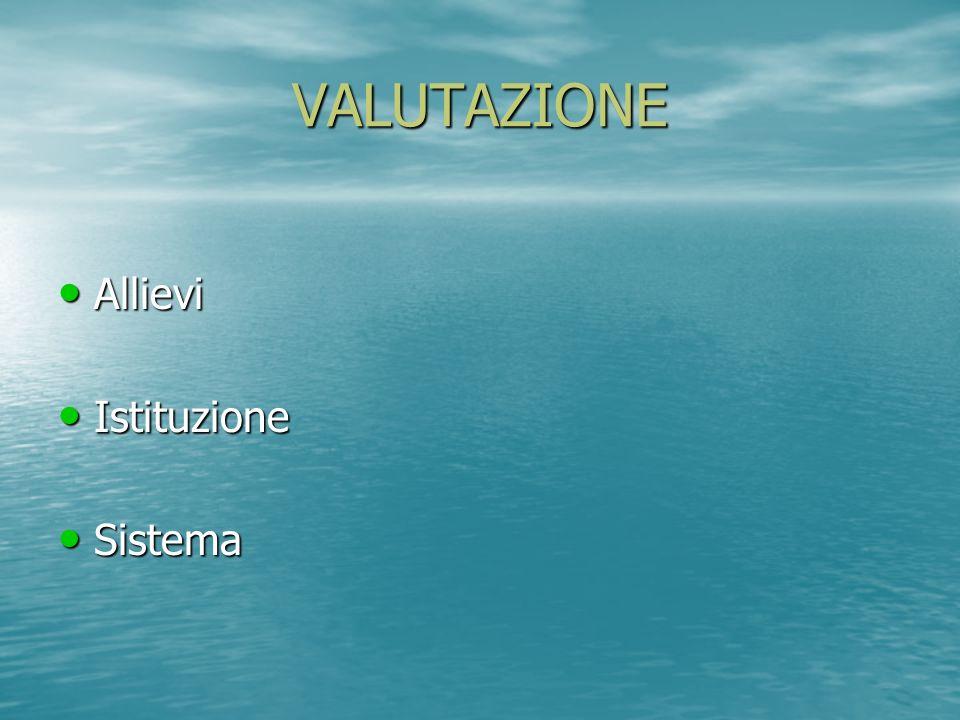 VALUTAZIONE Allievi Allievi Istituzione Istituzione Sistema Sistema