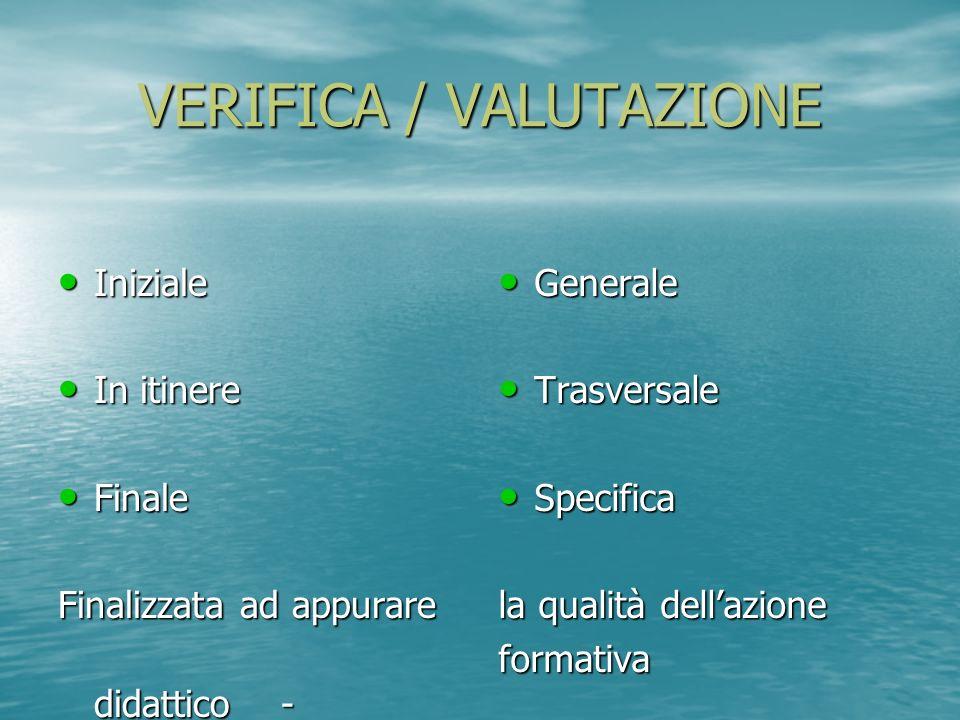 VERIFICA / VALUTAZIONE Iniziale Iniziale In itinere In itinere Finale Finale Finalizzata ad appurare didattico - didattico - Generale Generale Trasver