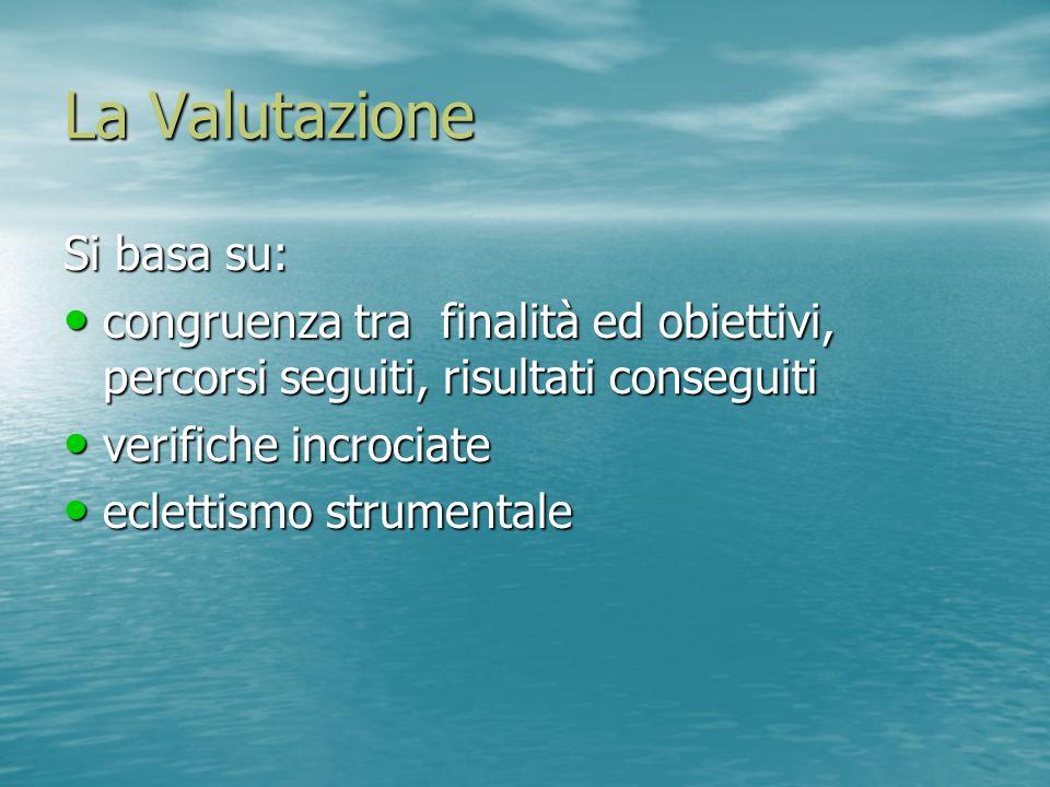 La Valutazione Si basa su: congruenza tra finalità ed obiettivi, percorsi seguiti, risultati conseguiti congruenza tra finalità ed obiettivi, percorsi