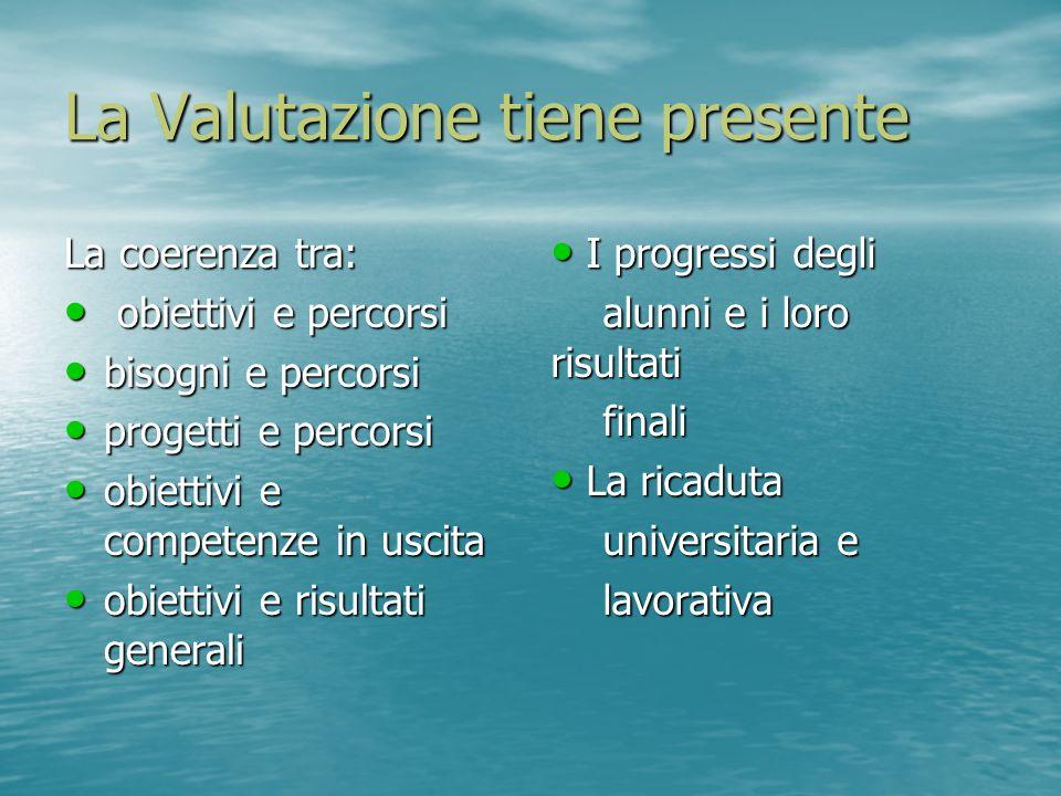 La Valutazione tiene presente La coerenza tra: obiettivi e percorsi obiettivi e percorsi bisogni e percorsi bisogni e percorsi progetti e percorsi pro