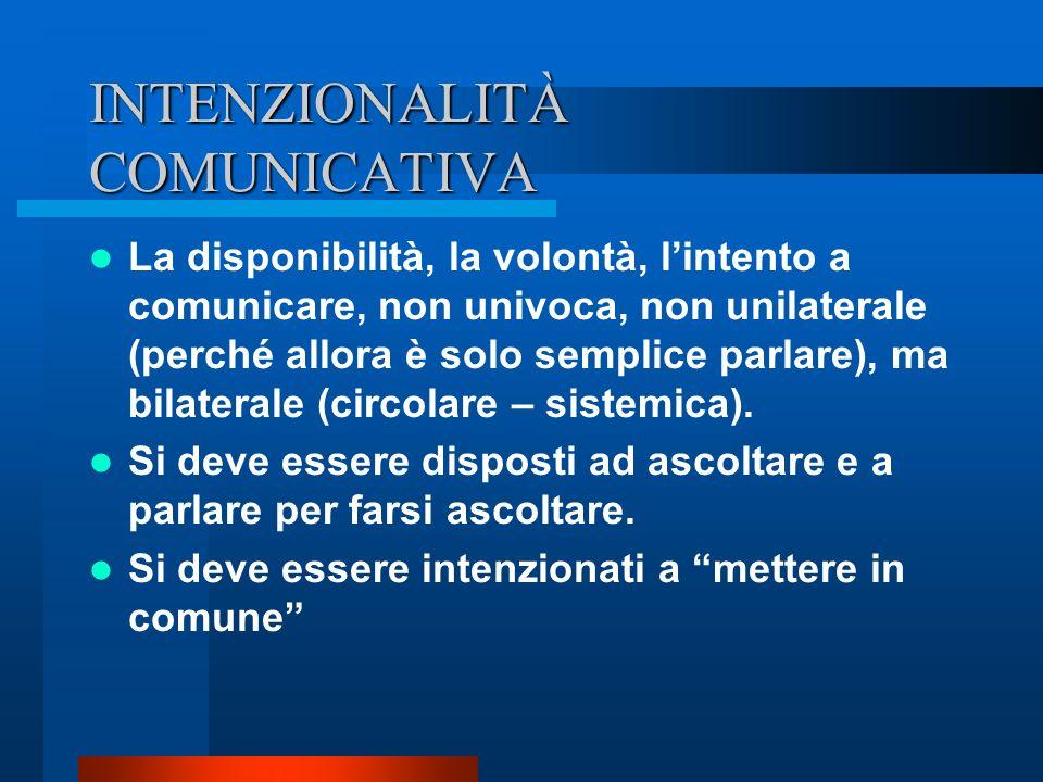 INTENZIONALITÀ COMUNICATIVA La disponibilità, la volontà, lintento a comunicare, non univoca, non unilaterale (perché allora è solo semplice parlare),