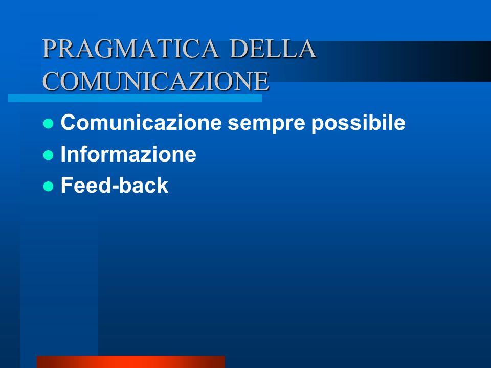 PRAGMATICA DELLA COMUNICAZIONE Comunicazione sempre possibile Informazione Feed-back