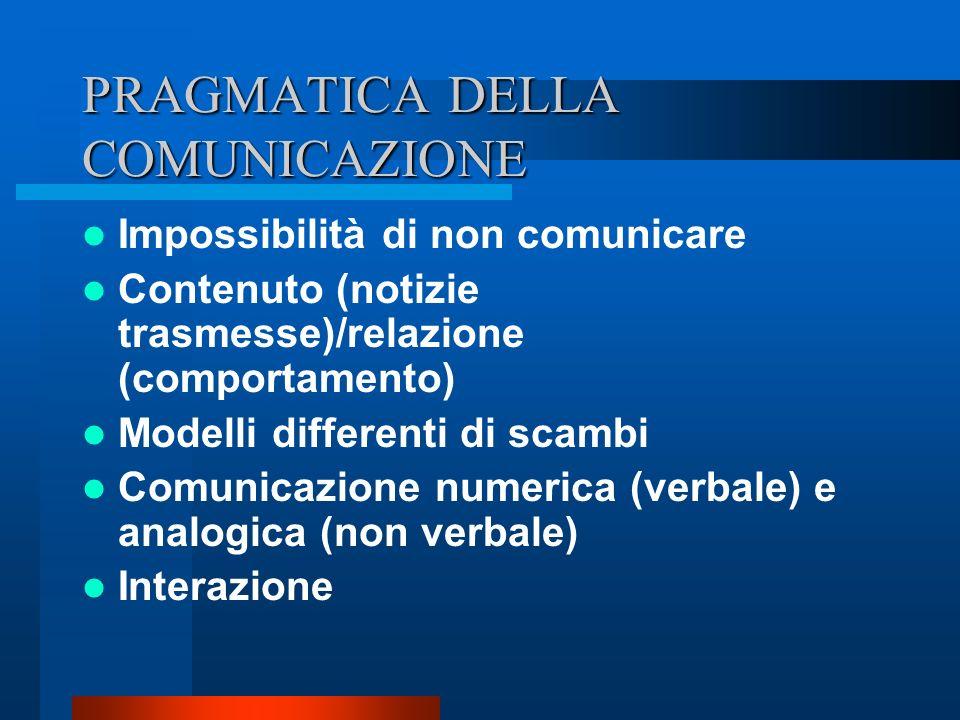 PRAGMATICA DELLA COMUNICAZIONE Impossibilità di non comunicare Contenuto (notizie trasmesse)/relazione (comportamento) Modelli differenti di scambi Co