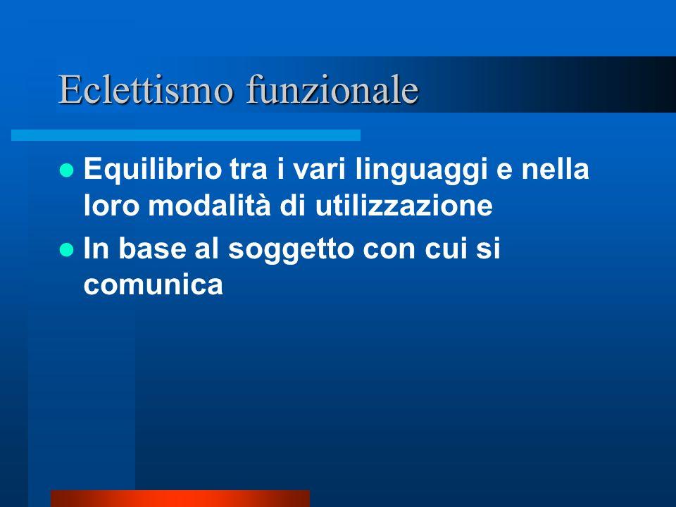 Eclettismo funzionale Equilibrio tra i vari linguaggi e nella loro modalità di utilizzazione In base al soggetto con cui si comunica
