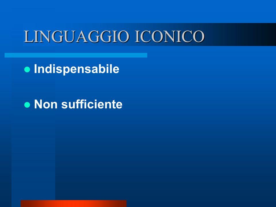 LINGUAGGIO ICONICO Indispensabile Non sufficiente