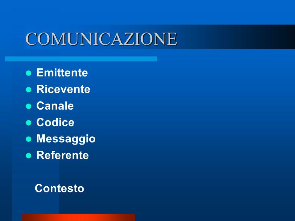 COMUNICAZIONE Emittente Ricevente Canale Codice Messaggio Referente Contesto