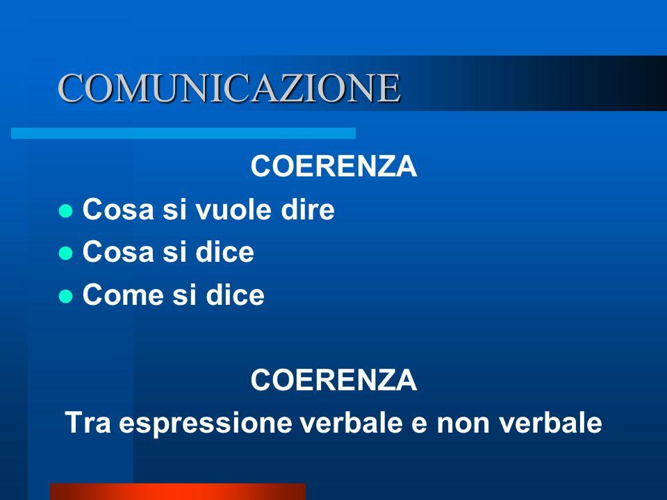 COMUNICAZIONE COERENZA Cosa si vuole dire Cosa si dice Come si dice COERENZA Tra espressione verbale e non verbale