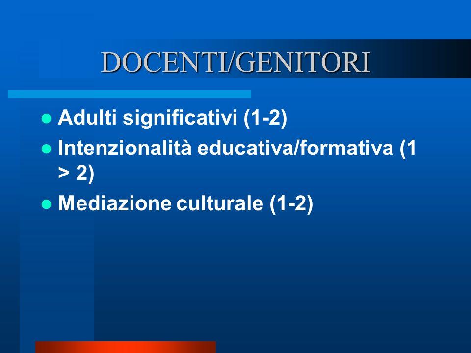 DOCENTI/GENITORI Adulti significativi (1-2) Intenzionalità educativa/formativa (1 > 2) Mediazione culturale (1-2)