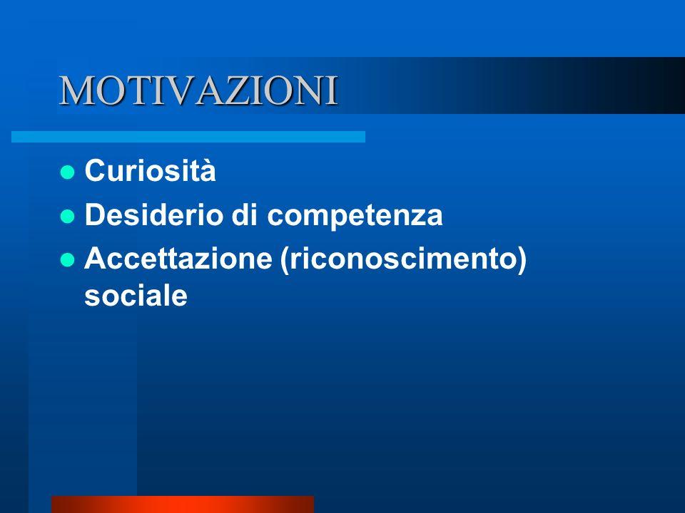 MOTIVAZIONI Curiosità Desiderio di competenza Accettazione (riconoscimento) sociale