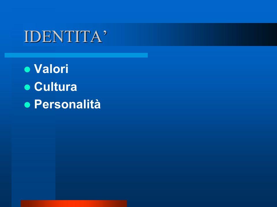 IDENTITA Valori Cultura Personalità
