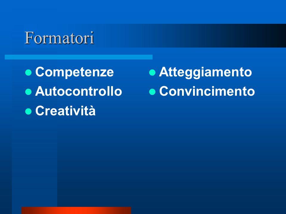 Formatori Competenze Autocontrollo Creatività Atteggiamento Convincimento