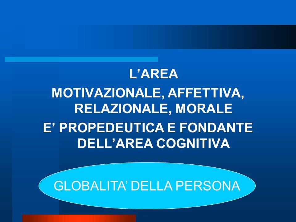 LAREA MOTIVAZIONALE, AFFETTIVA, RELAZIONALE, MORALE E PROPEDEUTICA E FONDANTE DELLAREA COGNITIVA GLOBALITA DELLA PERSONA
