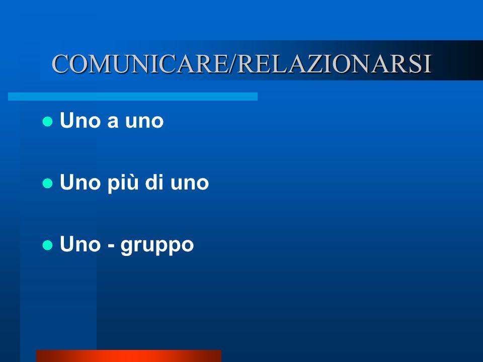 COMUNICARE/RELAZIONARSI Uno a uno Uno più di uno Uno - gruppo